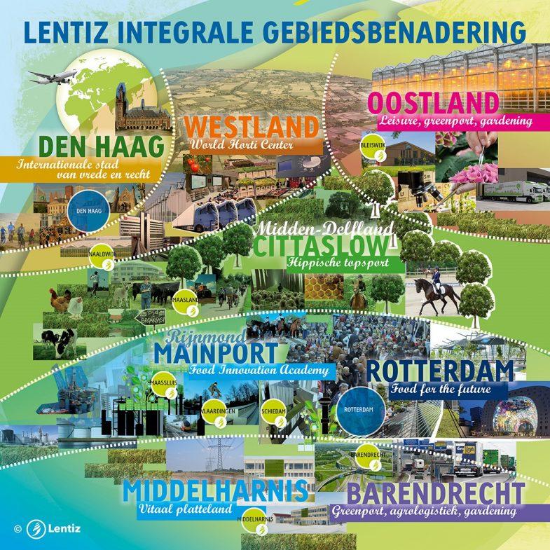 Integrale gebiedsbenadering, visie Lentiz